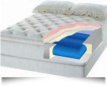 забалансовых счетах ремонт надувных матрасов в перми образом